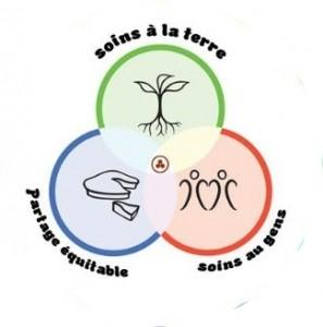 3  ethiques