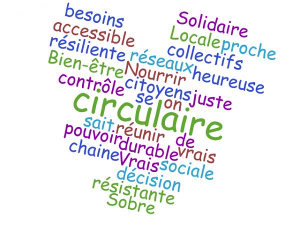 Soirée Réconomie à la Maison des Acteurs du Paris Durable